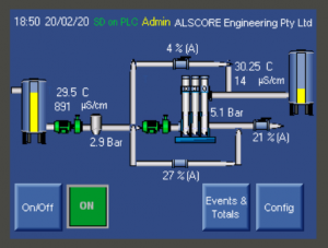 Water treatment PLC controller